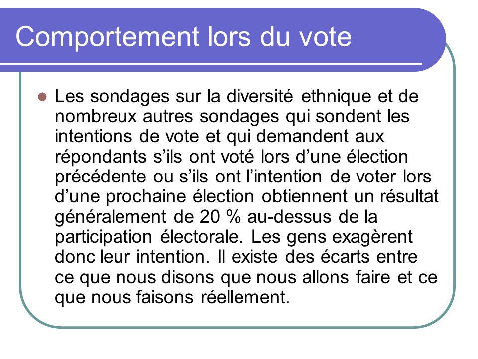 Comportement lors du vote Les sondages sur la diversité ethnique et de nombreux autres sondages qui sondent les intentions de vote et qui demandent aux répondants sils ont voté lors dune élection précédente ou sils ont lintention de voter lors dune prochaine élection obtiennent un résultat généralement de 20 % au-dessus de la participation électorale.