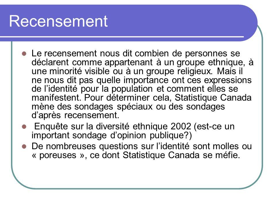 Recensement Le recensement nous dit combien de personnes se déclarent comme appartenant à un groupe ethnique, à une minorité visible ou à un groupe religieux.