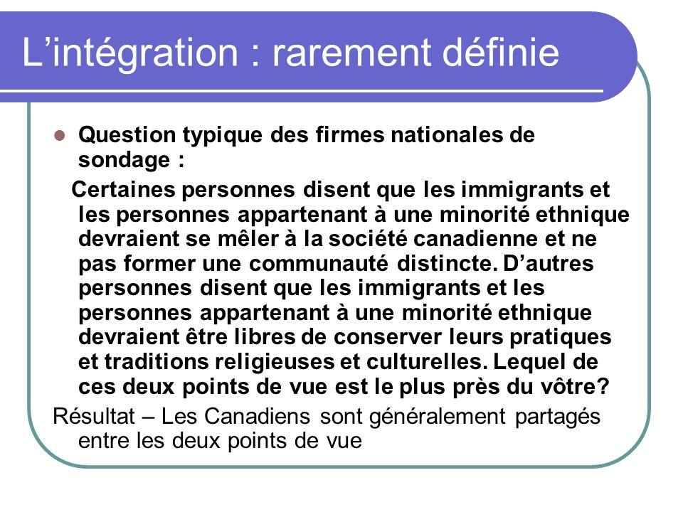 Lintégration : rarement définie Question typique des firmes nationales de sondage : Certaines personnes disent que les immigrants et les personnes appartenant à une minorité ethnique devraient se mêler à la société canadienne et ne pas former une communauté distincte.