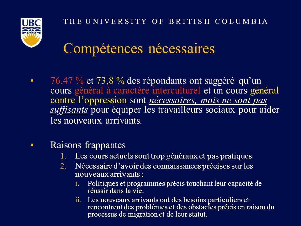 T H E U N I V E R S I T Y O F B R I T I S H C O L U M B I A Compétences nécessaires 76,47 % et 73,8 % des répondants ont suggéré quun cours général à