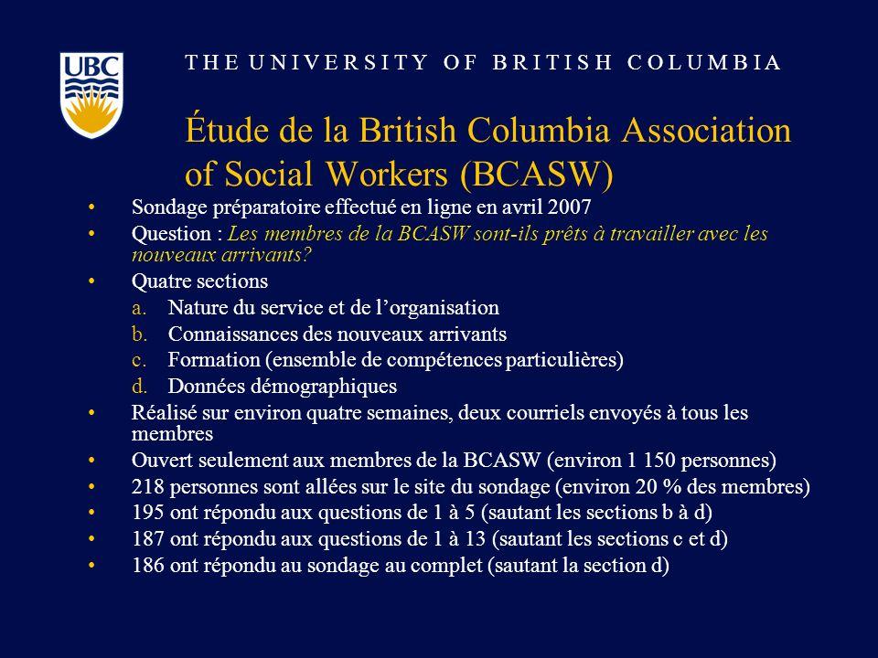 T H E U N I V E R S I T Y O F B R I T I S H C O L U M B I A Profil démographique N = 186 154 (F), 32 (H) Âge moyen : 47 (médiane, 45-49; mode, 50-54) 140 répondants nés au Canada 22 dune minorité ethnique; 51 dune minorité culturelle (déclarés) B.S.Soc., 61; M.S.S., 95; autre, 30 (en cours) 84 répondants travaillent dans un domaine lié aux services de santé ou de santé mentale, 42 en protection de la famille et de lenfance, seulement 5 en services liés à létablissement des immigrants