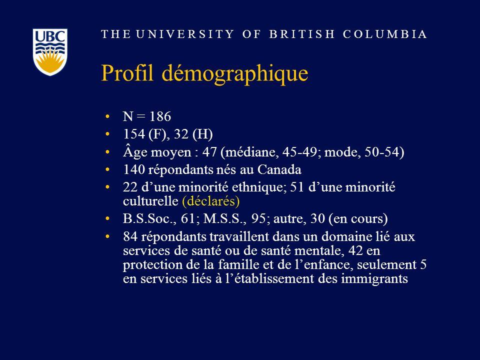 T H E U N I V E R S I T Y O F B R I T I S H C O L U M B I A Profil démographique N = 186 154 (F), 32 (H) Âge moyen : 47 (médiane, 45-49; mode, 50-54)