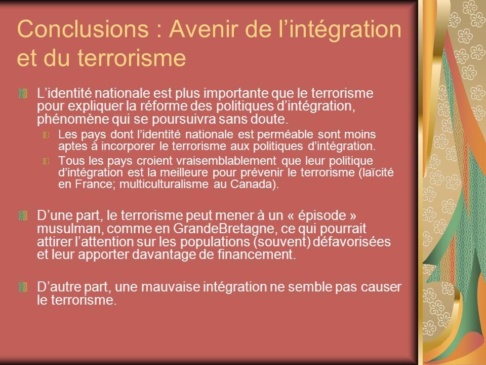 Conclusions : Avenir de lintégration et du terrorisme Lidentité nationale est plus importante que le terrorisme pour expliquer la réforme des politiques dintégration, phénomène qui se poursuivra sans doute.