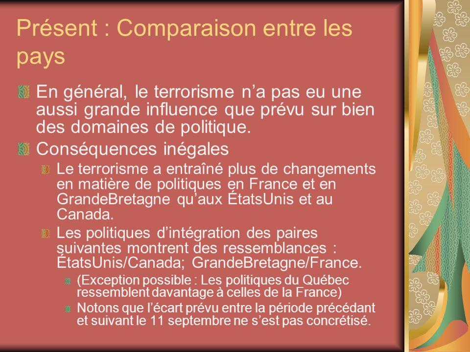 Présent : Comparaison entre les pays En général, le terrorisme na pas eu une aussi grande influence que prévu sur bien des domaines de politique. Cons