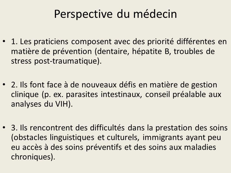Perspective du médecin 1.