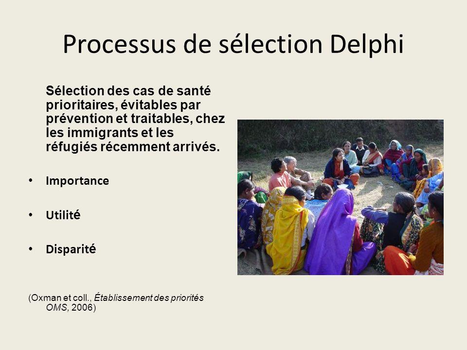 Processus de sélection Delphi Sélection des cas de santé prioritaires, évitables par prévention et traitables, chez les immigrants et les réfugiés récemment arrivés.