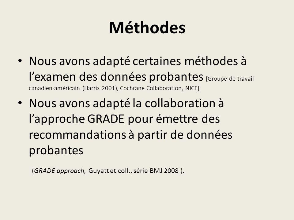 Méthodes Nous avons adapté certaines méthodes à lexamen des données probantes [Groupe de travail canadien-américain (Harris 2001), Cochrane Collaboration, NICE] Nous avons adapté la collaboration à lapproche GRADE pour émettre des recommandations à partir de données probantes (GRADE approach, Guyatt et coll., série BMJ 2008 ).