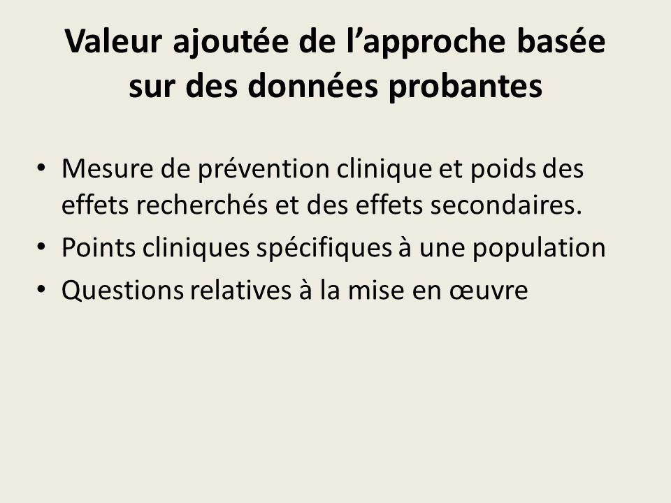 Valeur ajoutée de lapproche basée sur des données probantes Mesure de prévention clinique et poids des effets recherchés et des effets secondaires.