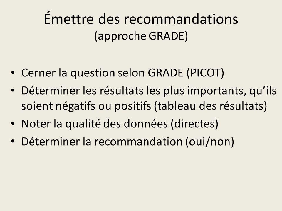 Émettre des recommandations (approche GRADE) Cerner la question selon GRADE (PICOT) Déterminer les résultats les plus importants, quils soient négatifs ou positifs (tableau des résultats) Noter la qualité des données (directes) Déterminer la recommandation (oui/non)