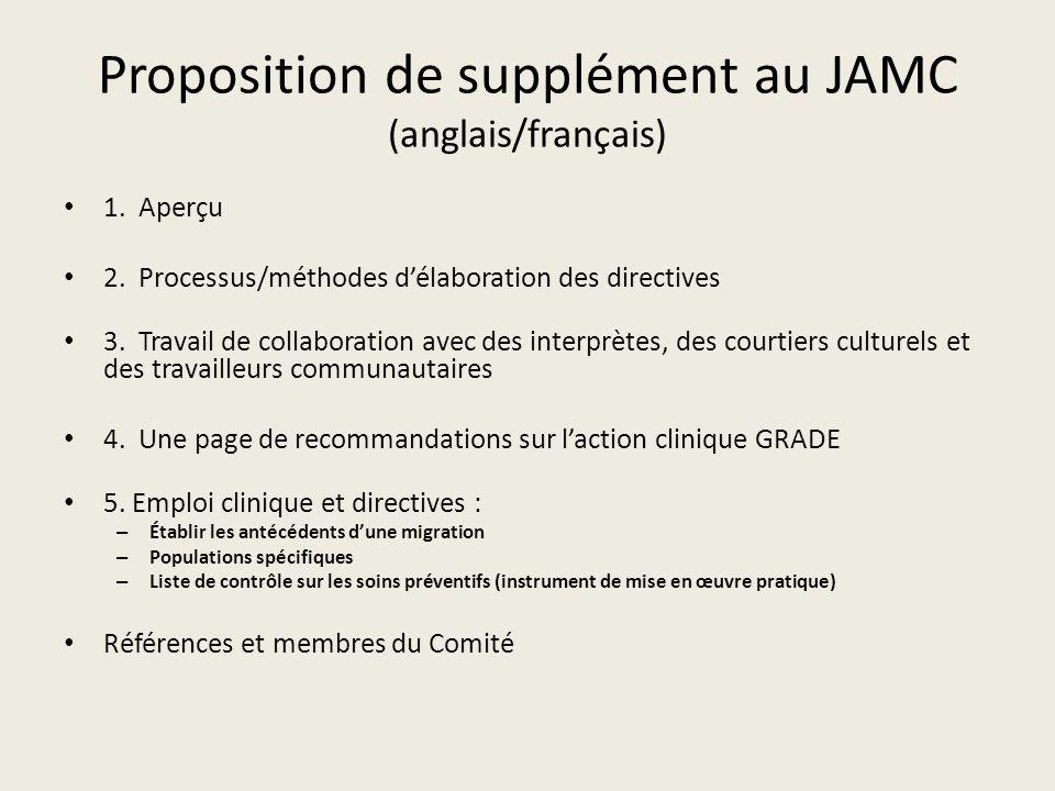 Proposition de supplément au JAMC (anglais/français) 1.