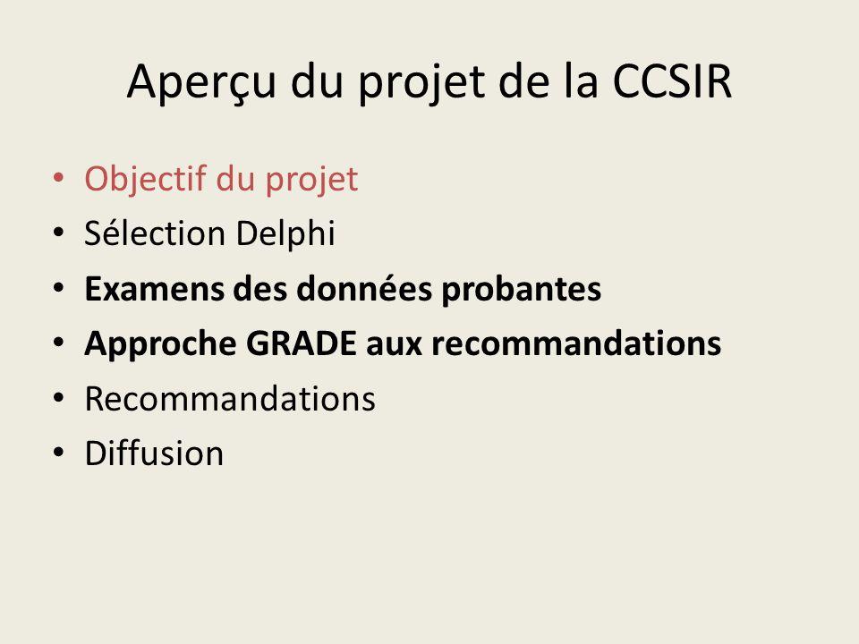 Aperçu du projet de la CCSIR Objectif du projet Sélection Delphi Examens des données probantes Approche GRADE aux recommandations Recommandations Diffusion