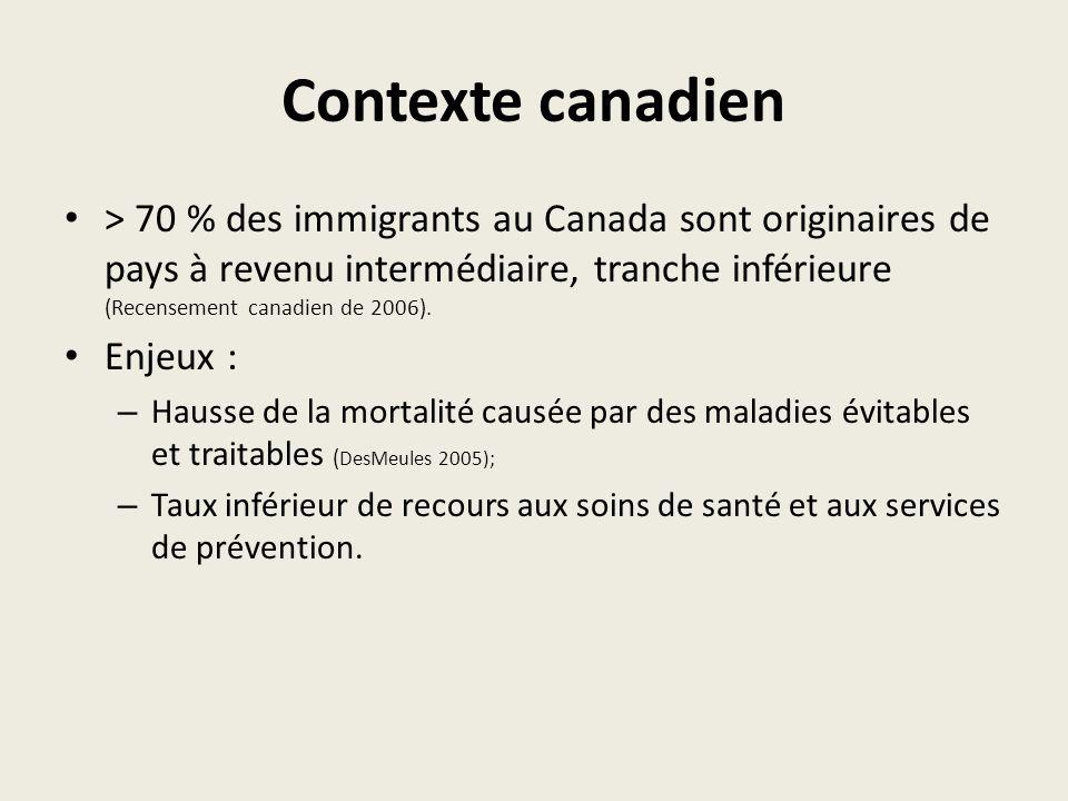 Contexte canadien > 70 % des immigrants au Canada sont originaires de pays à revenu intermédiaire, tranche inférieure (Recensement canadien de 2006).