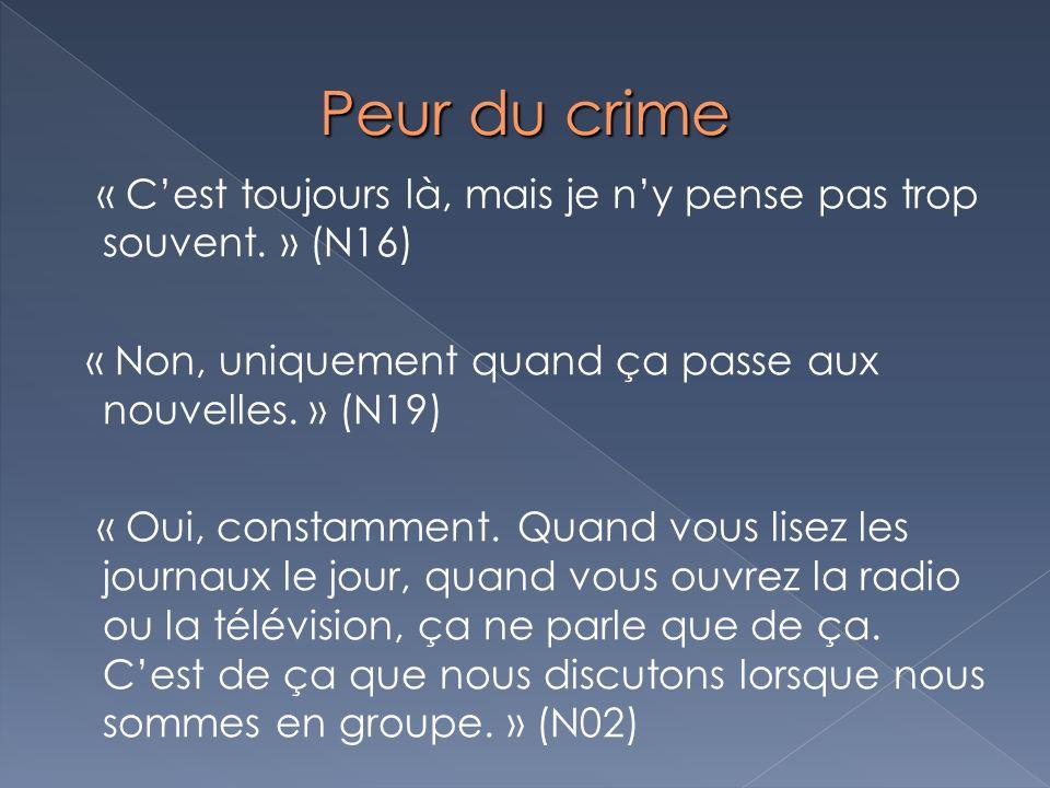 Peur du crime « Cest toujours là, mais je ny pense pas trop souvent. » (N16) « Non, uniquement quand ça passe aux nouvelles. » (N19) « Oui, constammen