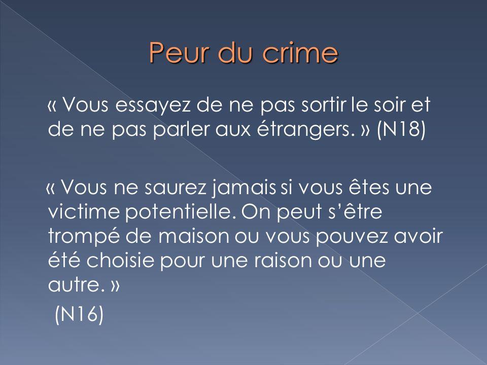 Peur du crime « Vous essayez de ne pas sortir le soir et de ne pas parler aux étrangers. » (N18) « Vous ne saurez jamais si vous êtes une victime pote