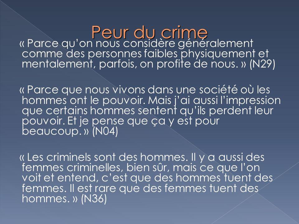 Peur du crime « Parce quon nous considère généralement comme des personnes faibles physiquement et mentalement, parfois, on profite de nous. » (N29) «