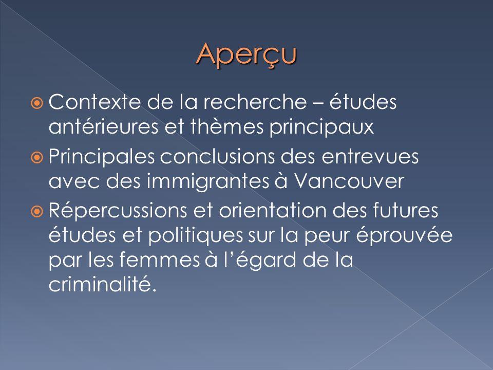 Aperçu Contexte de la recherche – études antérieures et thèmes principaux Principales conclusions des entrevues avec des immigrantes à Vancouver Réper
