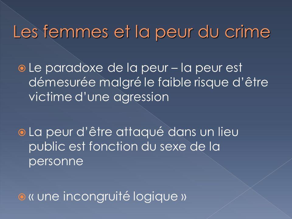 Les femmes et la peur du crime Le paradoxe de la peur – la peur est démesurée malgré le faible risque dêtre victime dune agression La peur dêtre attaq