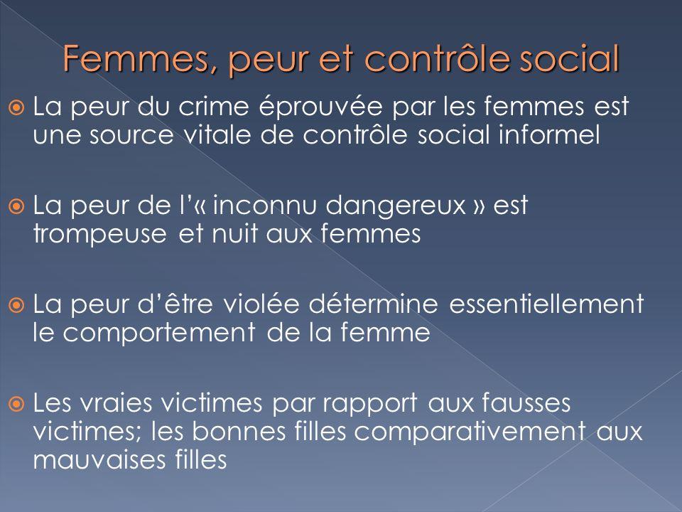 Femmes, peur et contrôle social La peur du crime éprouvée par les femmes est une source vitale de contrôle social informel La peur de l« inconnu dange