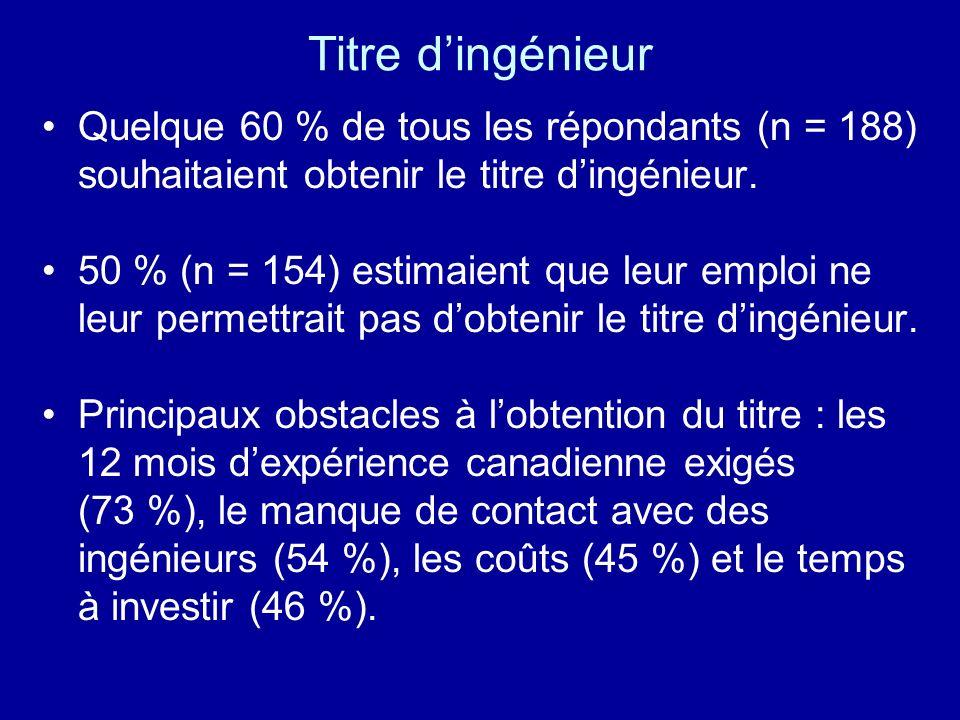 Titre dingénieur Quelque 60 % de tous les répondants (n = 188) souhaitaient obtenir le titre dingénieur. 50 % (n = 154) estimaient que leur emploi ne