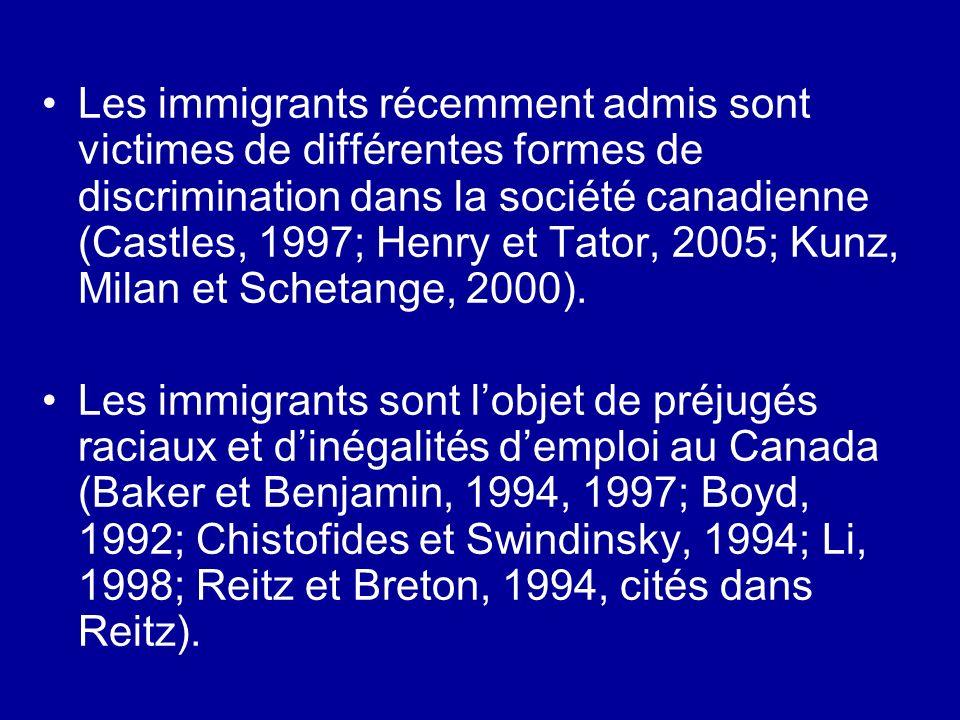 Les immigrants récemment admis sont victimes de différentes formes de discrimination dans la société canadienne (Castles, 1997; Henry et Tator, 2005;