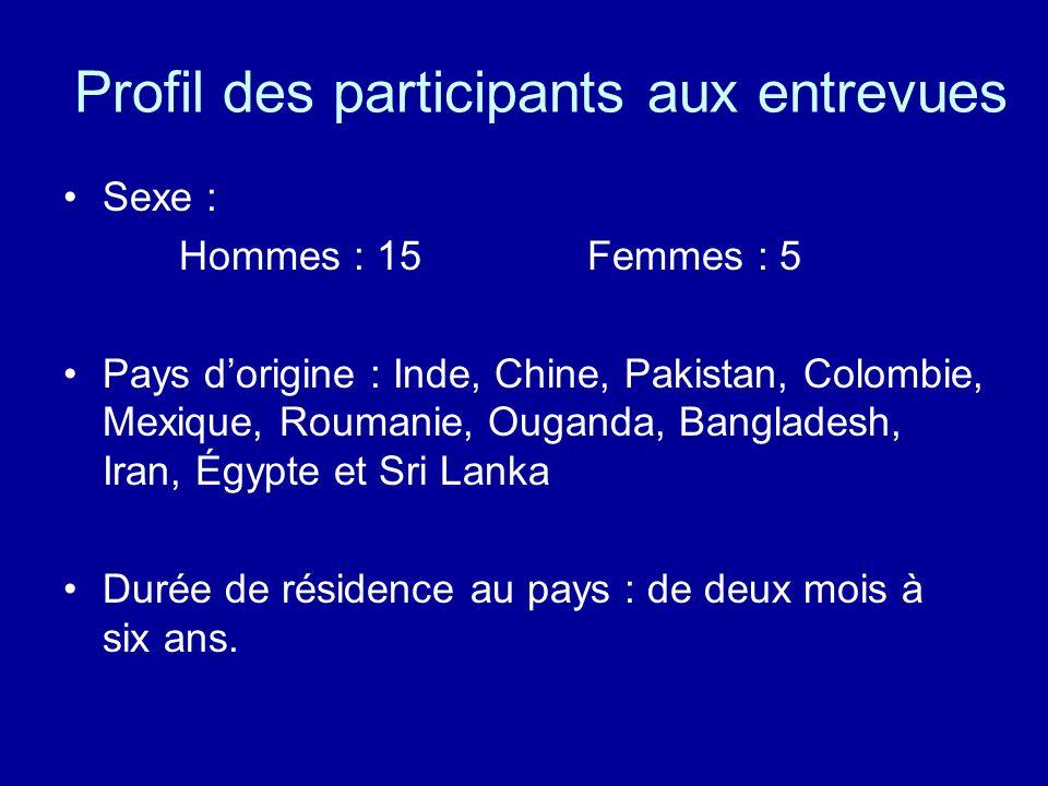 Profil des participants aux entrevues Sexe : Hommes : 15Femmes : 5 Pays dorigine : Inde, Chine, Pakistan, Colombie, Mexique, Roumanie, Ouganda, Bangla