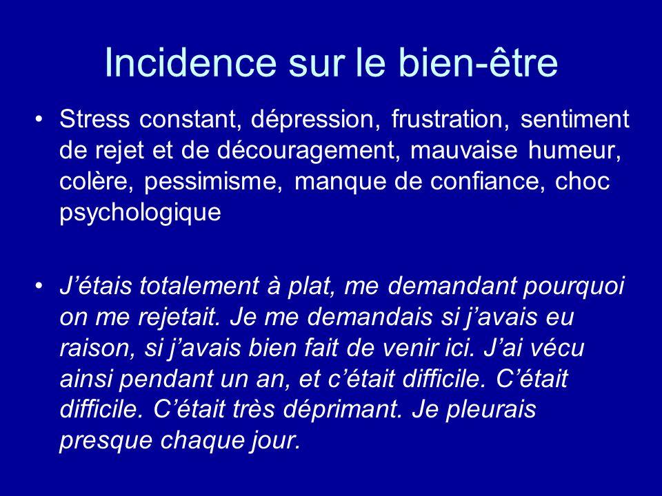 Incidence sur le bien-être Stress constant, dépression, frustration, sentiment de rejet et de découragement, mauvaise humeur, colère, pessimisme, manq