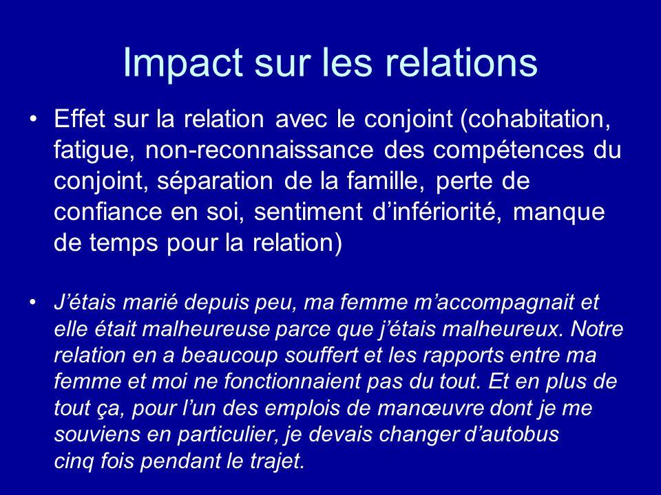 Impact sur les relations Effet sur la relation avec le conjoint (cohabitation, fatigue, non-reconnaissance des compétences du conjoint, séparation de