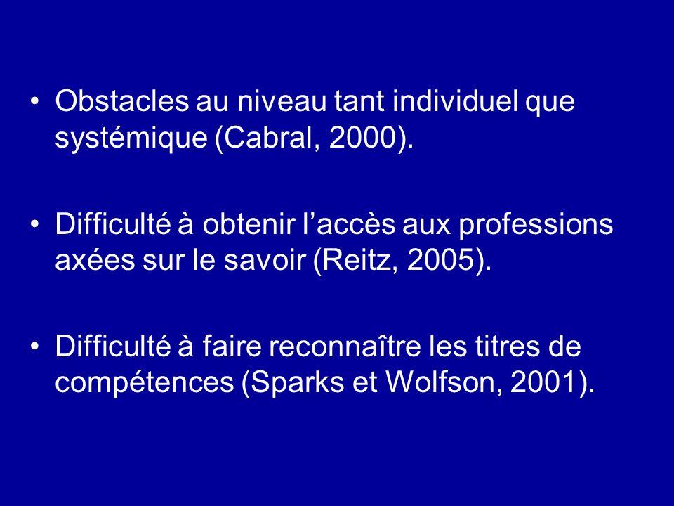 Obstacles au niveau tant individuel que systémique (Cabral, 2000). Difficulté à obtenir laccès aux professions axées sur le savoir (Reitz, 2005). Diff