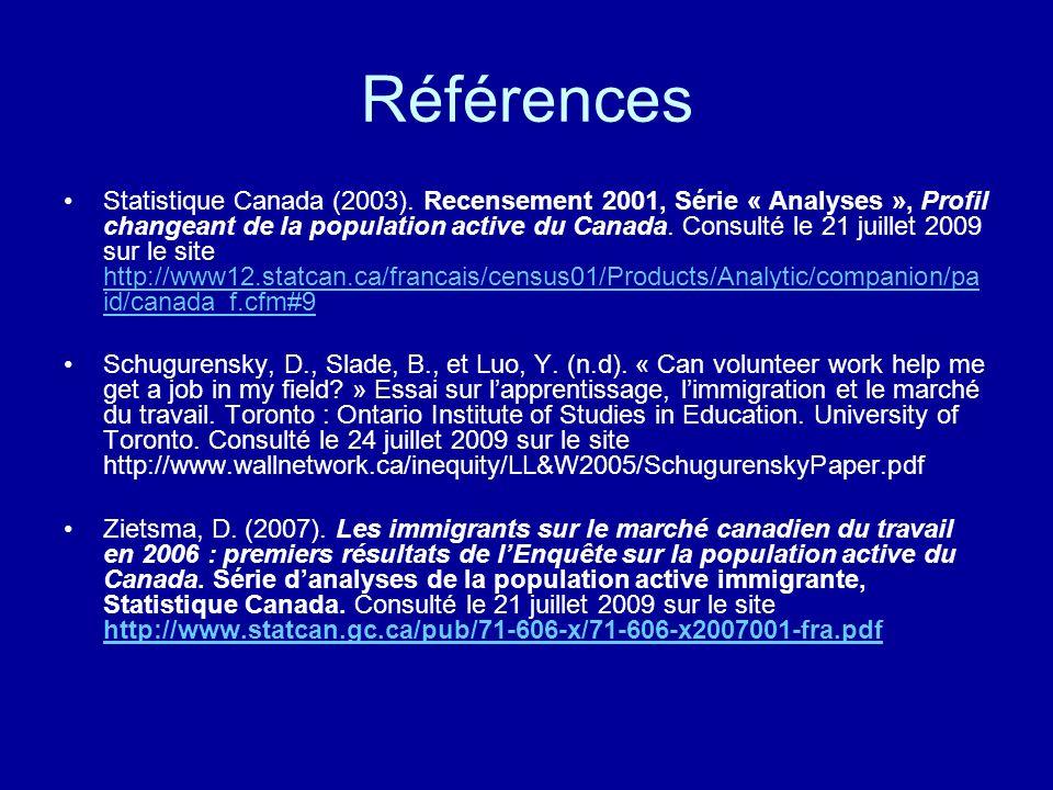 Références Statistique Canada (2003). Recensement 2001, Série « Analyses », Profil changeant de la population active du Canada. Consulté le 21 juillet