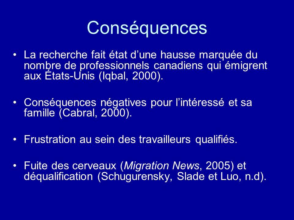 Conséquences La recherche fait état dune hausse marquée du nombre de professionnels canadiens qui émigrent aux États-Unis (Iqbal, 2000). Conséquences
