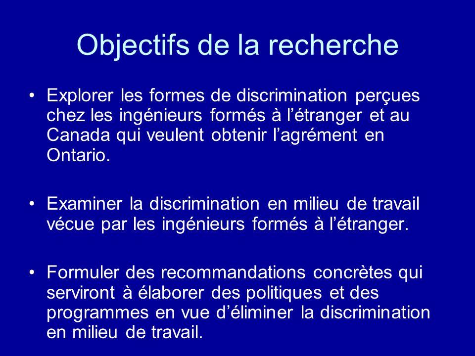 Objectifs de la recherche Explorer les formes de discrimination perçues chez les ingénieurs formés à létranger et au Canada qui veulent obtenir lagrém