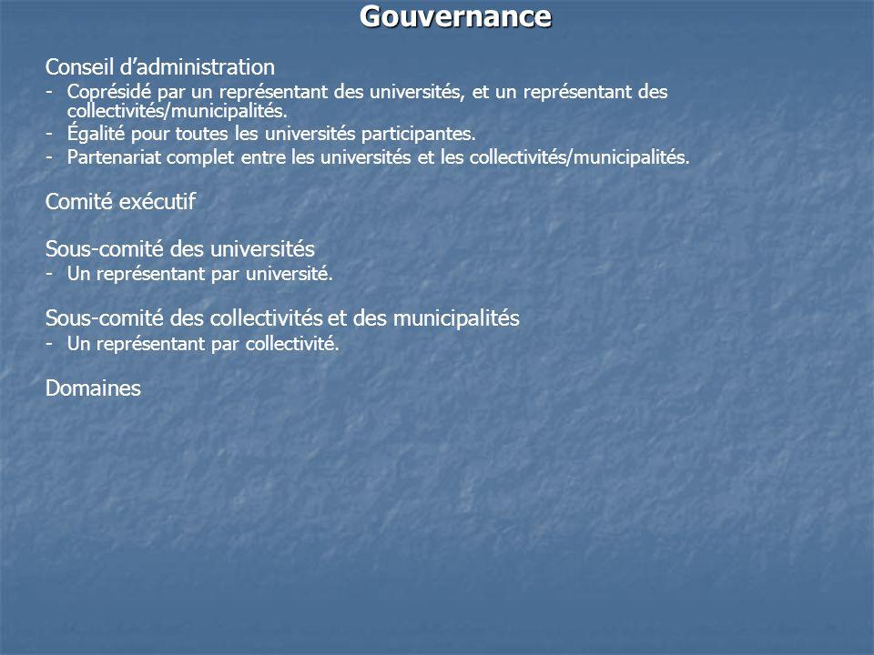 Gouvernance Conseil dadministration - -Coprésidé par un représentant des universités, et un représentant des collectivités/municipalités.