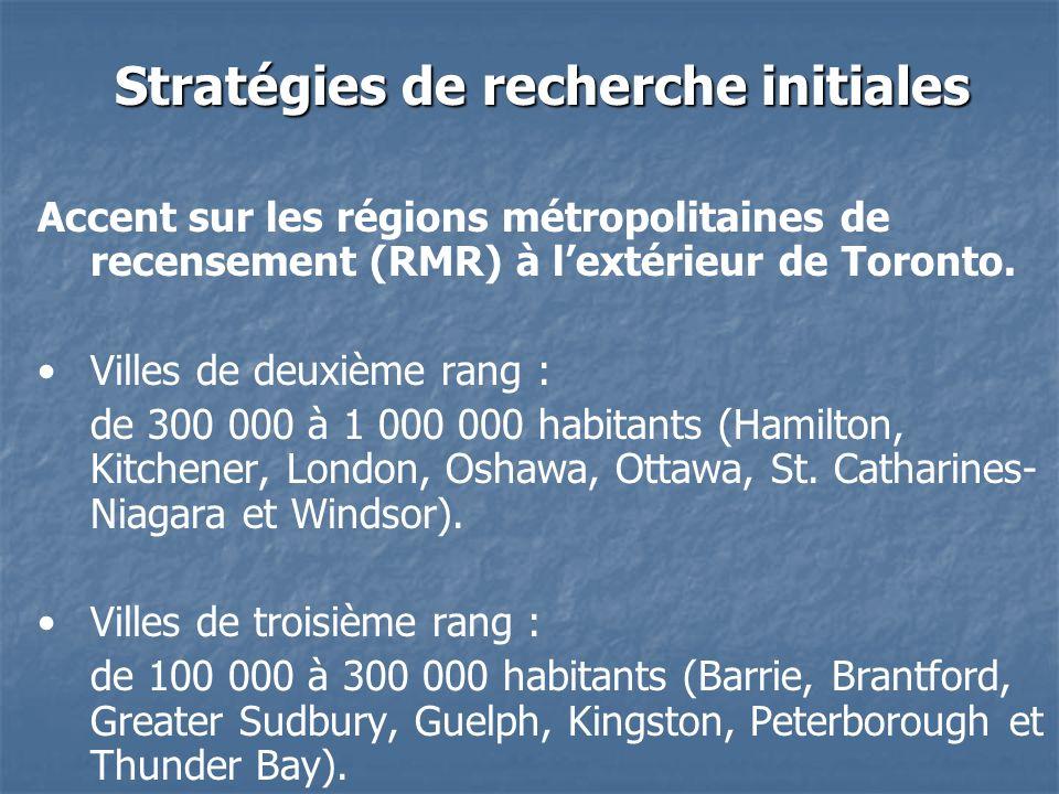 Stratégies de recherche initiales Accent sur les régions métropolitaines de recensement (RMR) à lextérieur de Toronto.