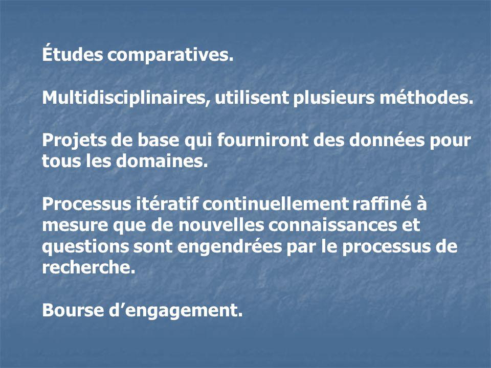 Études comparatives. Multidisciplinaires, utilisent plusieurs méthodes.
