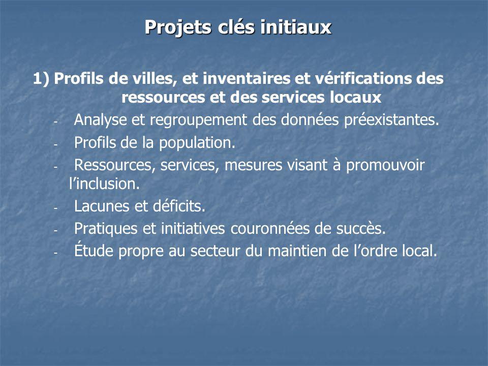 Projets clés initiaux 1) Profils de villes, et inventaires et vérifications des ressources et des services locaux - - Analyse et regroupement des données préexistantes.