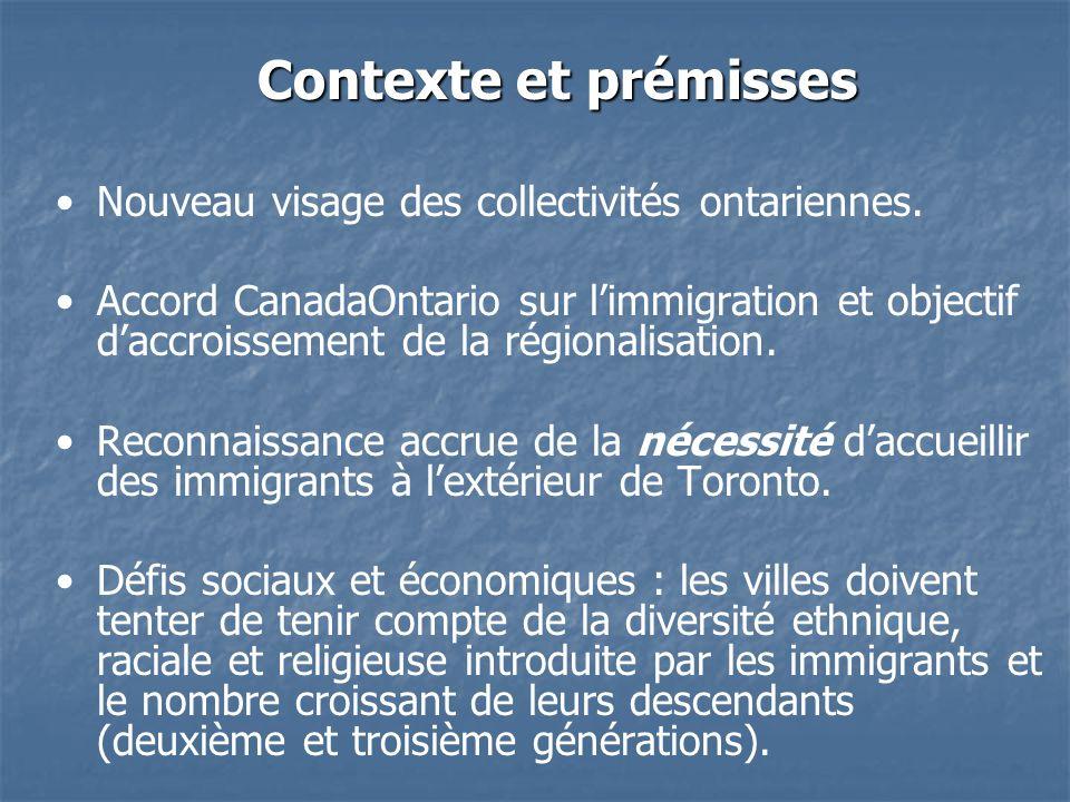 Contexte et prémisses Nouveau visage des collectivités ontariennes.
