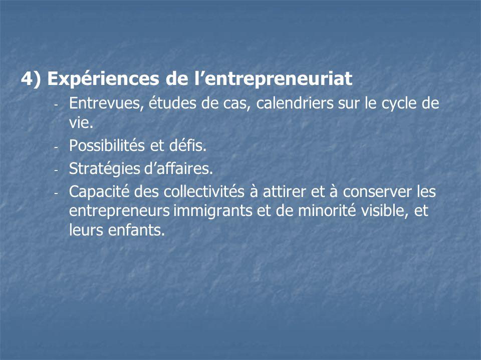 4) Expériences de lentrepreneuriat - - Entrevues, études de cas, calendriers sur le cycle de vie.