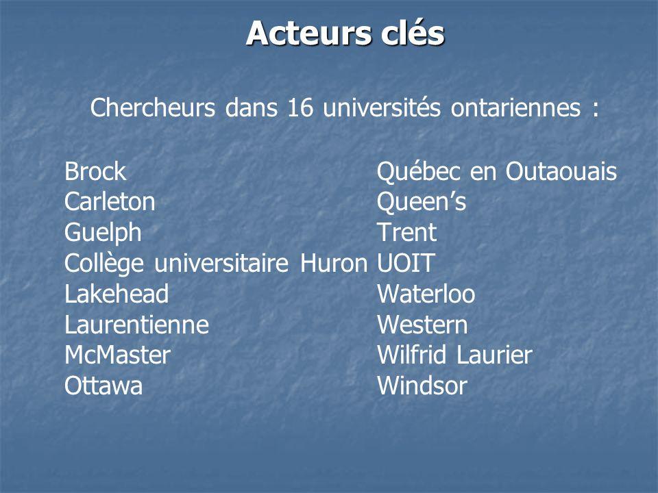 Acteurs clés Chercheurs dans 16 universités ontariennes : Brock Québec en Outaouais Carleton Queens Guelph Trent Collège universitaire Huron UOIT Lakehead Waterloo Laurentienne Western McMaster Wilfrid Laurier Ottawa Windsor