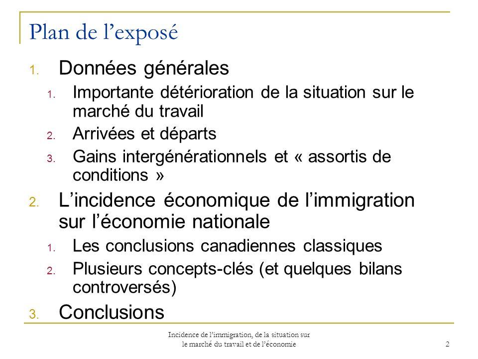 Incidence de limmigration, de la situation sur le marché du travail et de léconomie 2 Plan de lexposé 1.