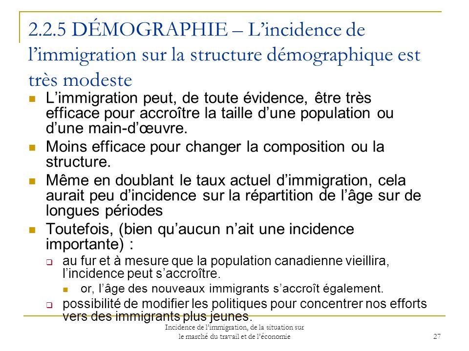 Incidence de limmigration, de la situation sur le marché du travail et de léconomie 27 2.2.5 DÉMOGRAPHIE – Lincidence de limmigration sur la structure démographique est très modeste Limmigration peut, de toute évidence, être très efficace pour accroître la taille dune population ou dune main-dœuvre.
