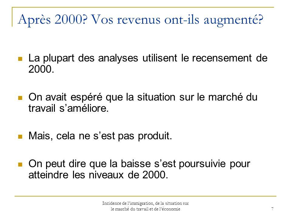Incidence de limmigration, de la situation sur le marché du travail et de léconomie 7 Après 2000.
