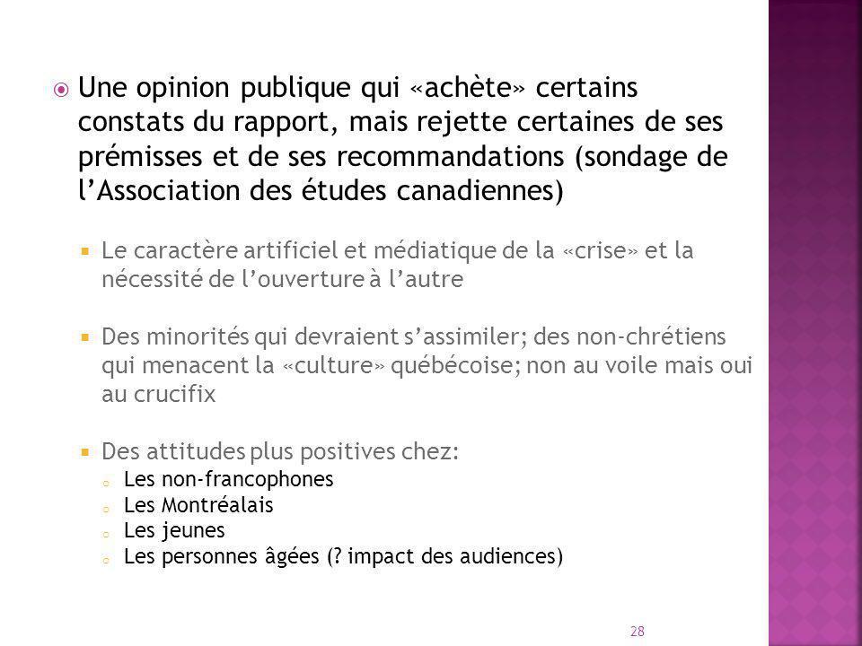 Une opinion publique qui «achète» certains constats du rapport, mais rejette certaines de ses prémisses et de ses recommandations (sondage de lAssociation des études canadiennes) Le caractère artificiel et médiatique de la «crise» et la nécessité de louverture à lautre Des minorités qui devraient sassimiler; des non-chrétiens qui menacent la «culture» québécoise; non au voile mais oui au crucifix Des attitudes plus positives chez: o Les non-francophones o Les Montréalais o Les jeunes o Les personnes âgées (.