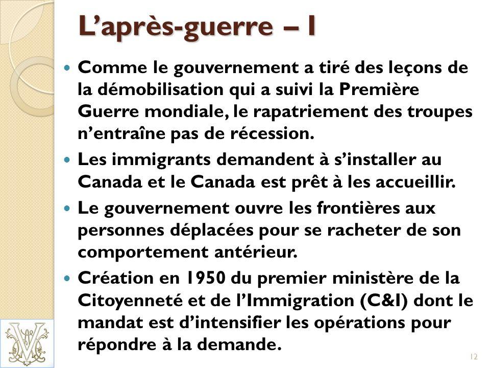 Laprès-guerre – I Comme le gouvernement a tiré des leçons de la démobilisation qui a suivi la Première Guerre mondiale, le rapatriement des troupes nentraîne pas de récession.