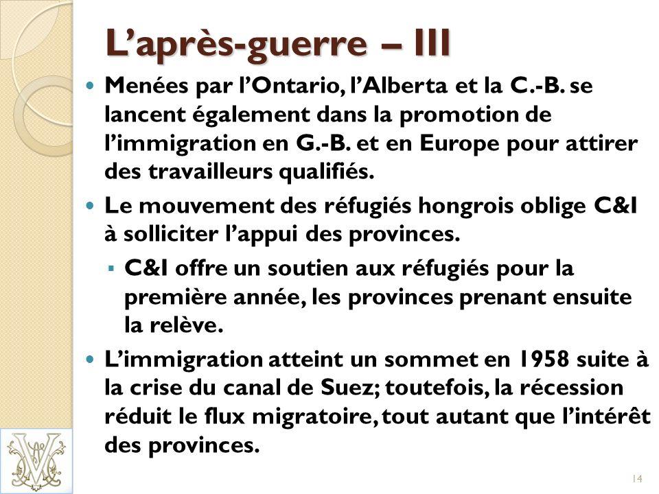 Laprès-guerre – III Menées par lOntario, lAlberta et la C.-B.