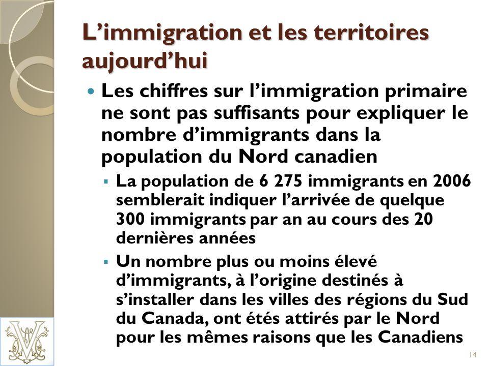 Limmigration et les territoires aujourdhui Les chiffres sur limmigration primaire ne sont pas suffisants pour expliquer le nombre dimmigrants dans la population du Nord canadien La population de 6 275 immigrants en 2006 semblerait indiquer larrivée de quelque 300 immigrants par an au cours des 20 dernières années Un nombre plus ou moins élevé dimmigrants, à lorigine destinés à sinstaller dans les villes des régions du Sud du Canada, ont étés attirés par le Nord pour les mêmes raisons que les Canadiens 14