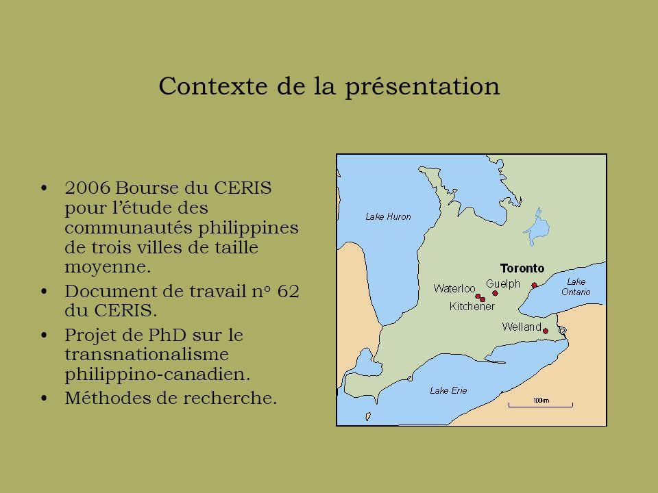 Contexte de la recherche Au début du projet, limmigration dans les villes de taille moyenne était un domaine moins étudié.