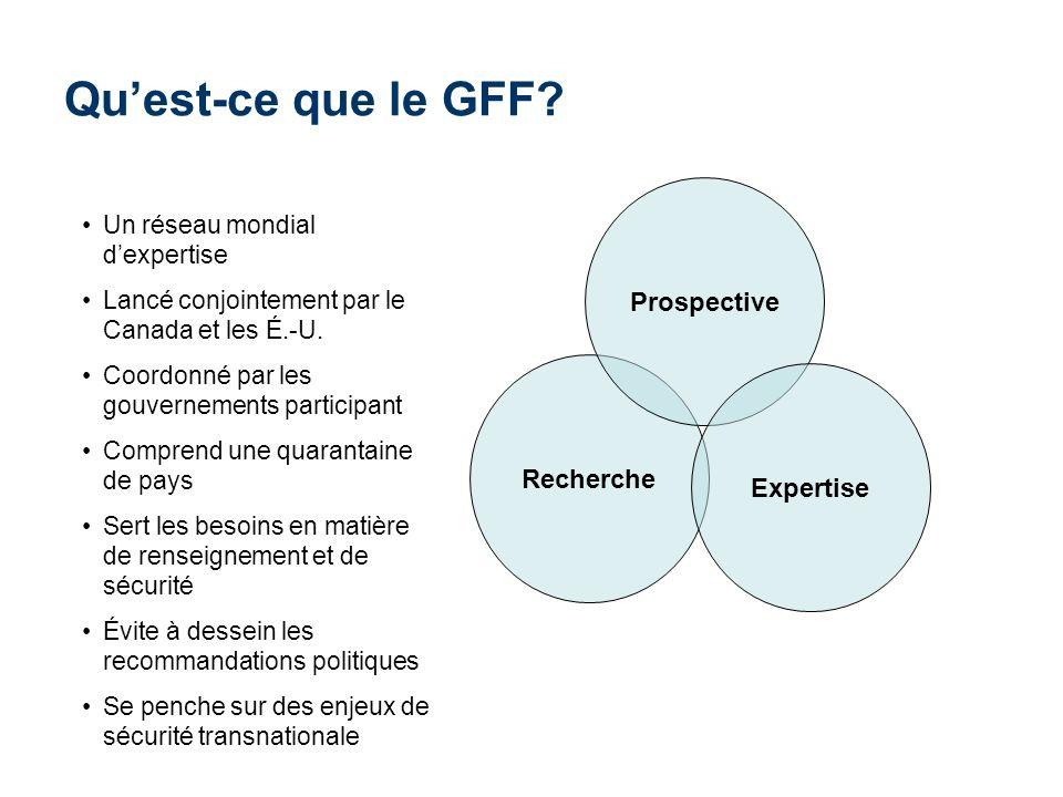 Quest-ce que le GFF? Recherche Prospective Expertise Un réseau mondial dexpertise Lancé conjointement par le Canada et les É.-U. Coordonné par les gou