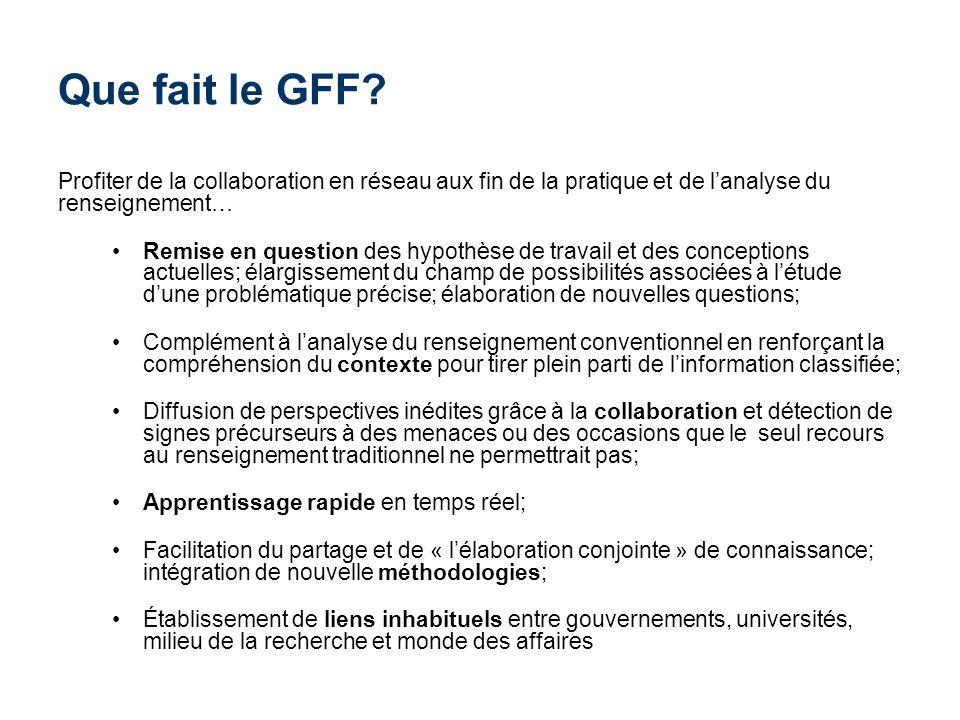 Que fait le GFF? Profiter de la collaboration en réseau aux fin de la pratique et de lanalyse du renseignement… Remise en question des hypothèse de tr