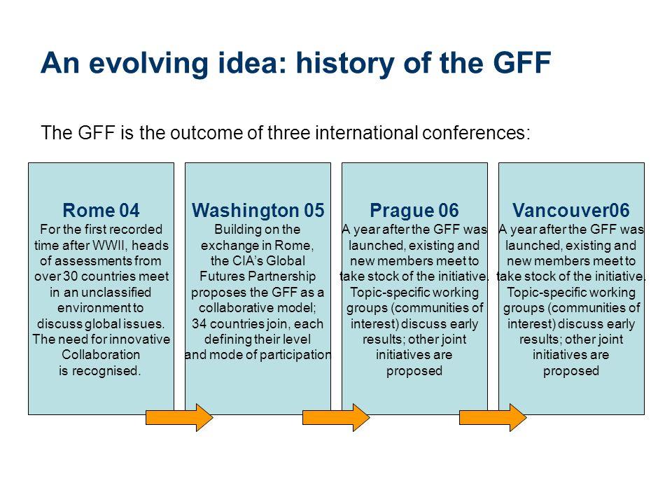 Évolution dun concept: histoire du GFF Le GFF est né dune séries de conférences internationales : Rome 2004 Washington 2005 Prague 2006 Vancouver 2008 Singapour 2010