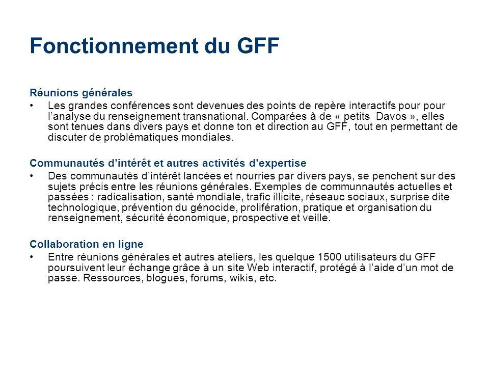 Fonctionnement du GFF Réunions générales Les grandes conférences sont devenues des points de repère interactifs pour pour lanalyse du renseignement tr